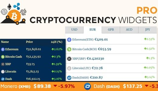 Cryptocurrency-Widgets-Pro-Nulled-Downlaod-GPL