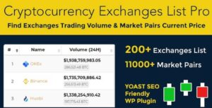 Cryptocurrency-Exchanges-List-Pro-Cover-Nulled-Download